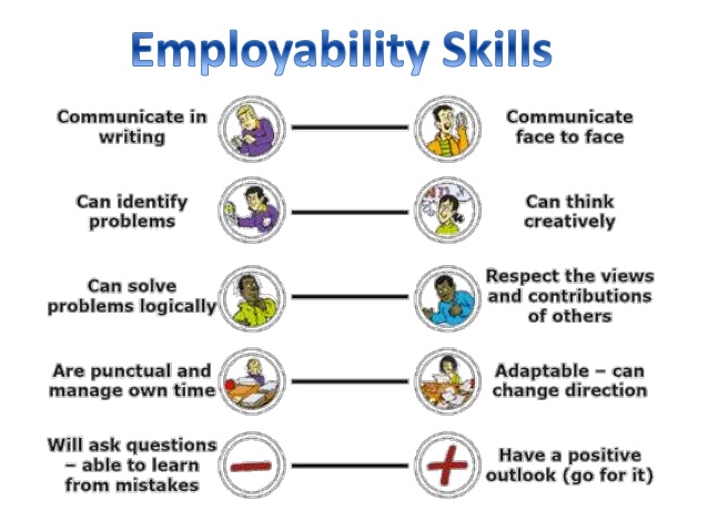 employability-skills-2-638.jpg